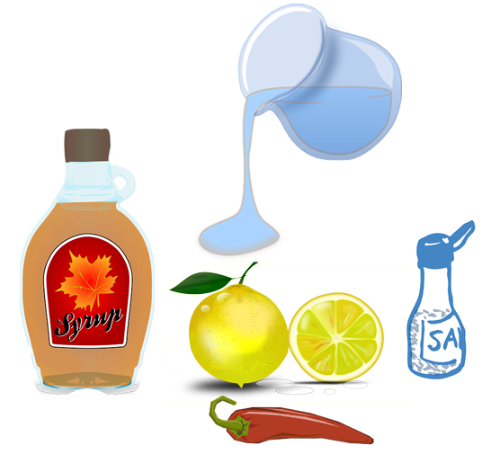 master cleanse recipe ingredients